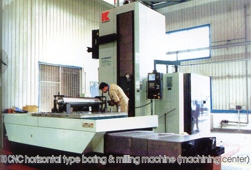 MACHINING EQUIPMENTS